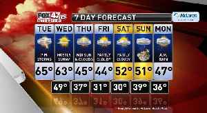 Claire's Forecast 4-7 [Video]