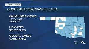 Coronavirus Latest: Over 500 Positive Cases in Okla. Have Recovered from COVID-19 [Video]