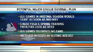 MLB, union discuss playing all games in Arizona [Video]