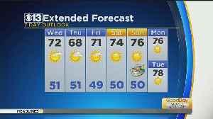 Morning Forecast - April 8, 2020 [Video]