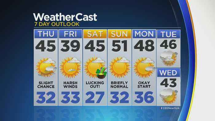 Pleasant Weather Expected For St. Patty's Weekend