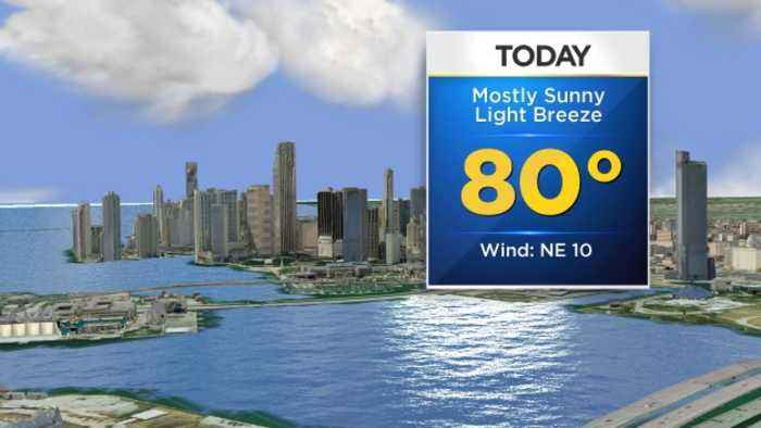 CBSMiami.com Weather 4/17 12PM