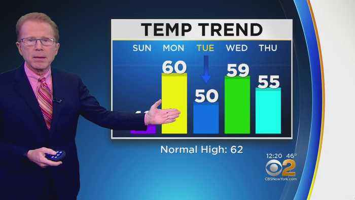 Unseasonably Chilly Tuesday