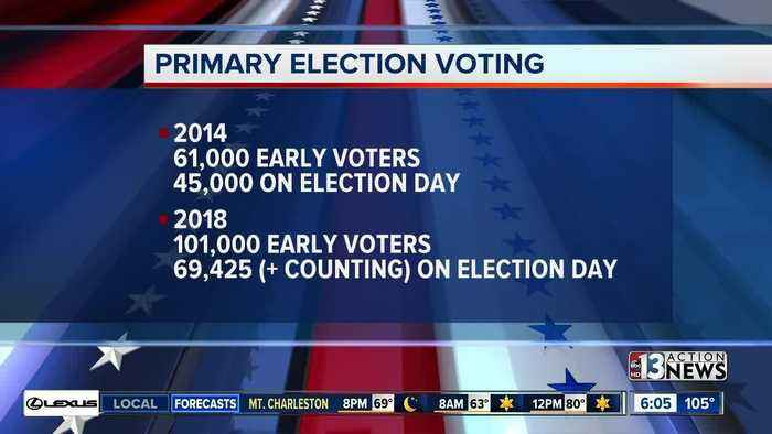 News video: Update on Nevada Primary Election