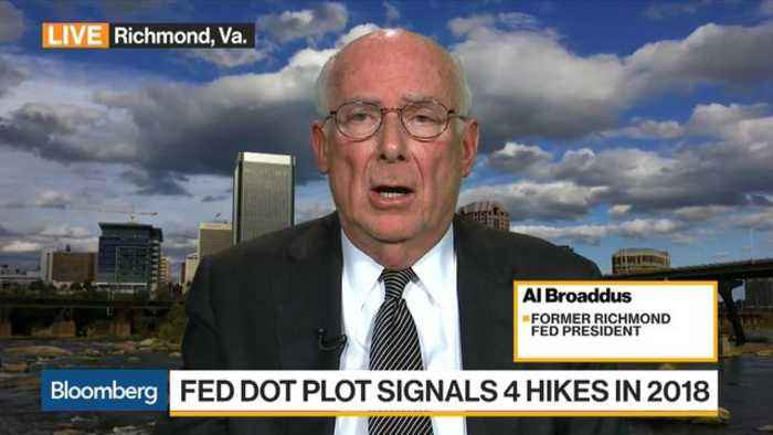 This FOMC Is Very Much Data Driven, Al Broaddus Says