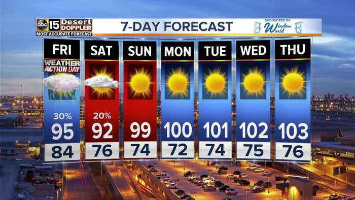 News video: Chance of storms for the Valley Friday