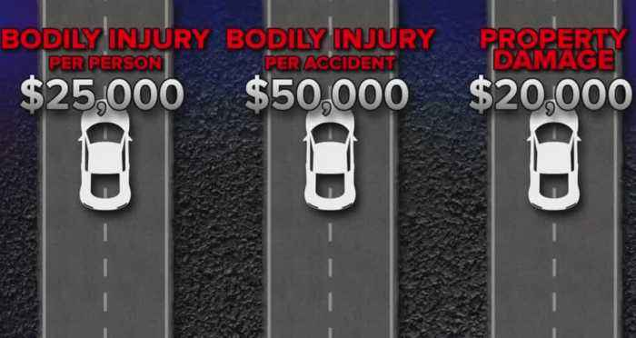 News video: How you can save as auto insurance goes up in Nevada