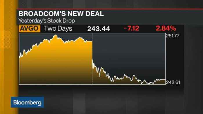 Broadcom Agrees to Buy CA Technologies in $18.9 Billion Deal