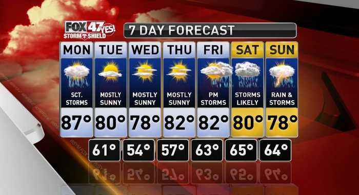 News video: Claire's Forecast 7-15