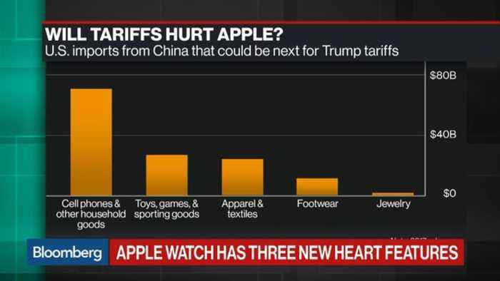 News video: Tariff Cloud Hangs Over Apple's Product Event