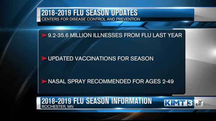 CDC suggests you get your flu vaccine soon