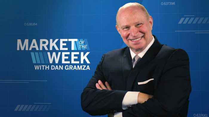 Market of the Week: Euro FX