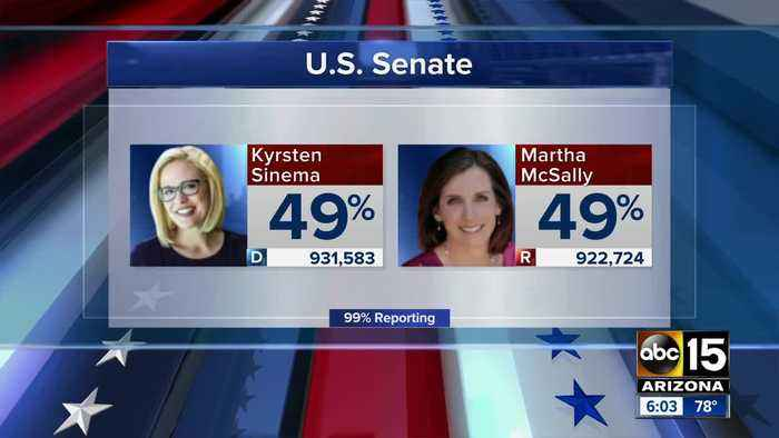 Kyrsten Sinema takes slight lead over Martha McSally in Arizona Senate race