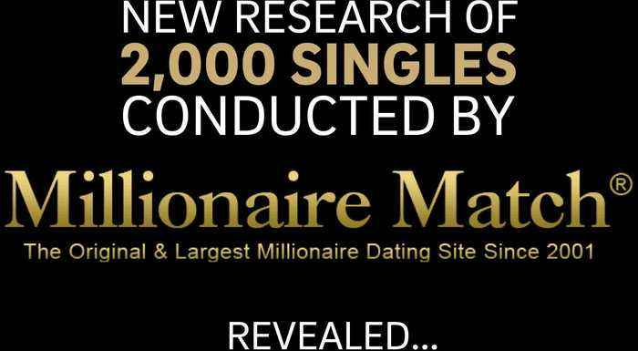 Income and Compatibility are Strongly Linked
