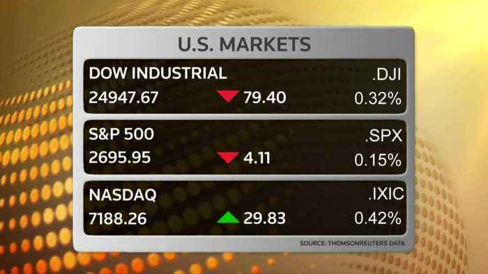 S&P 500, Dow slip on trade concerns