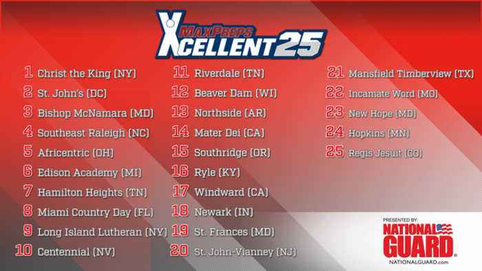 Xcellent 25 Girls Basketball Rankings presented by the Army National Guard