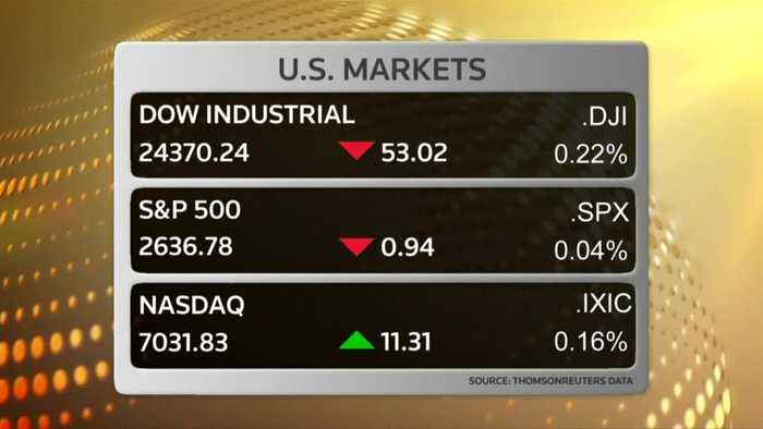Dow, S&P slip in choppy session
