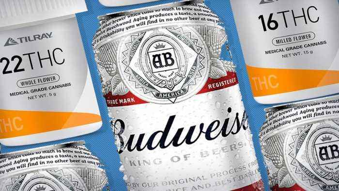 Jim Cramer on the Future of Cannabis-Infused Beverages