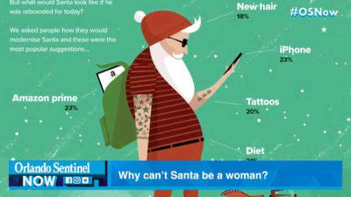 Survey shows modern Santa should be female or gender-neutral