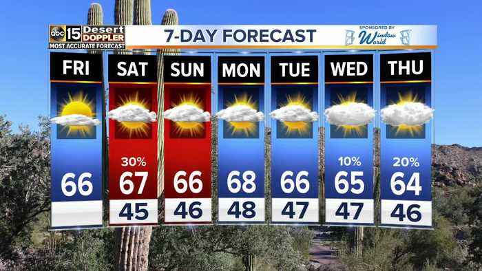 Rain chances back in the Valley this weekend