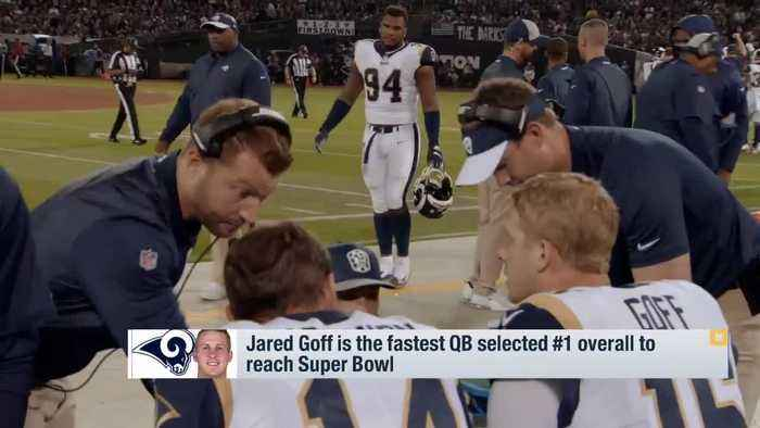 Omar Ruiz: Los Angeles Rams expecting quarterback Jared Goff to have a 'huge game' on Super Bowl Sunday