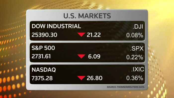 Wall Street dips as forecasts disappoint