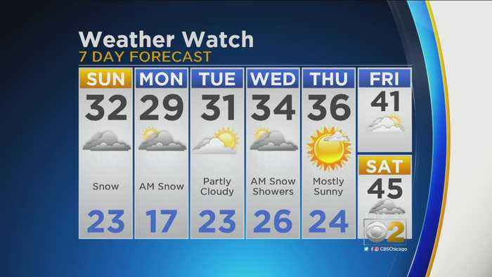 CBS 2 Weather Watch 10 P.M. 2/16/19