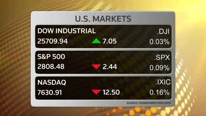S&P 500 dips amid trade uncertainty