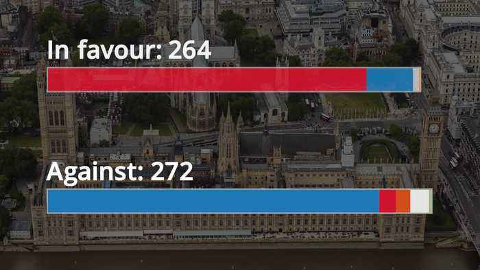 Indicative vote: How MPs narrowly rejected the customs union amendment