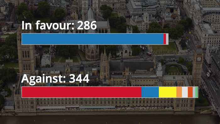MPs reject May's Brexit deal: A breakdown of the votes