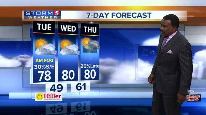 Lelan's morning forecast: Tuesday, April 9, 2019
