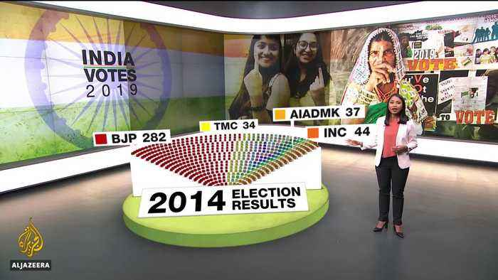 Indian elections: World's biggest democratic election explained