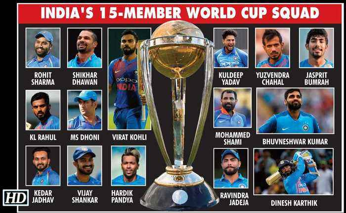 World Cup 2019 | India's squad announced