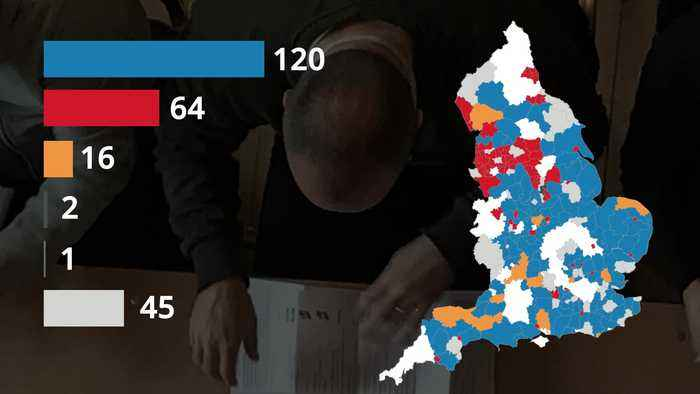 Local elections: Which councils have changed hands so far?