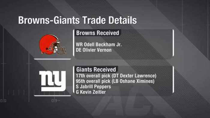 Looking back at what New York Giants received from Cleveland Browns in wide receiver Odell Beckham Jr. trade