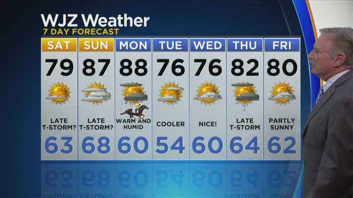 Bob Turk Has A Look At Your Friday Evening Forecast
