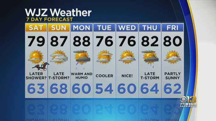 Bob Turk Has The Final Look At Your Friday Night Forecast