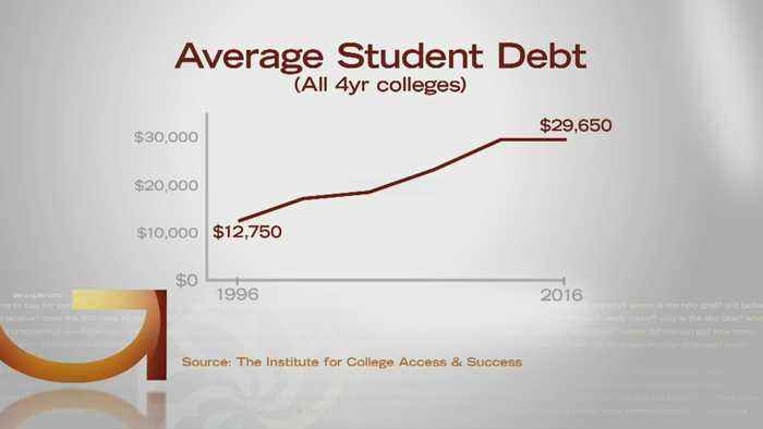 How Much College Debt Do We Have In Minnesota?