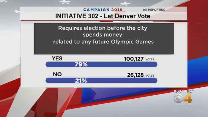 Early Results Show Voters Approve Initiative 302