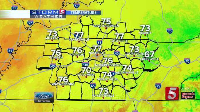 Henry's Evening Forecast: Tues., June 11, 2019