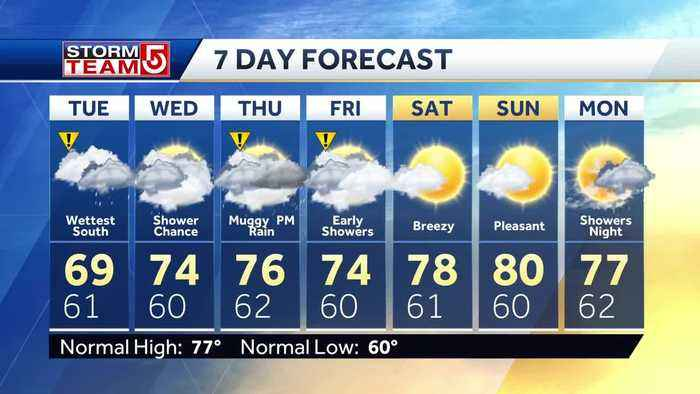 Video: Scattered showers to last through work week