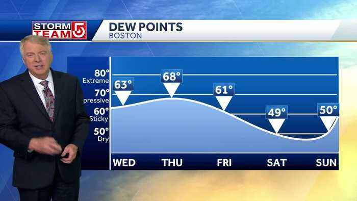 Video: Humidity set to climb as wet weather moves in