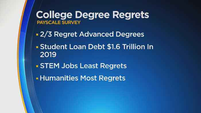 Two-Thirds Of American Employees Regret Their College Degrees, Survey Says