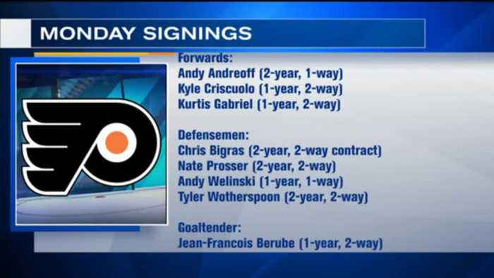 Flyers Moves In Day 1 Of Free Agency