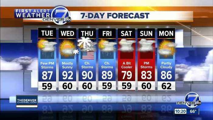 Showers and storms for metro Denver next few afternoons
