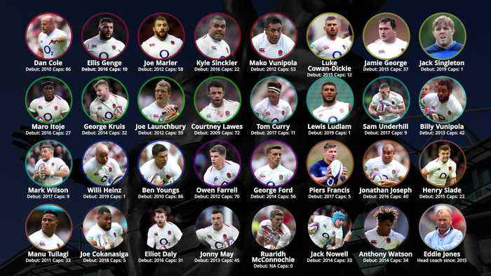 Rugby World Cup 2019: England's 31-man squad