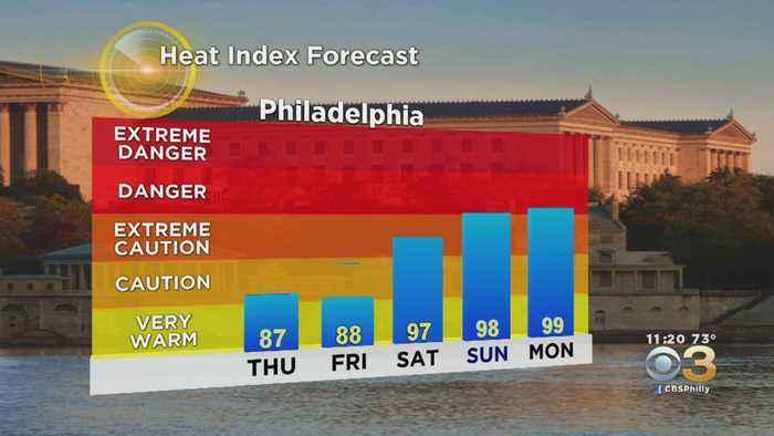 Philadelphia Weather: Gradual Warming Into Weekend