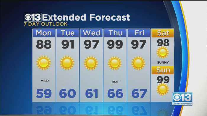 Evening Extended 7-Day Forecast - 8/18/19