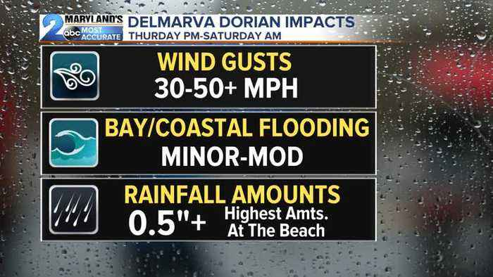 Dorian Impacts Portions Of Maryland Friday