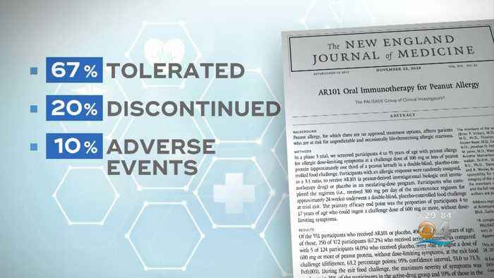 FDA Panel Recommends Peanut Allergy Drug